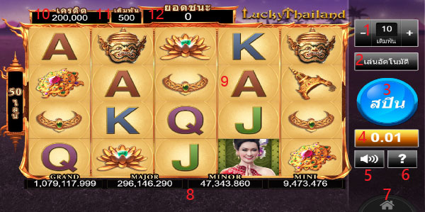 Details and how to play lucky thailand slot