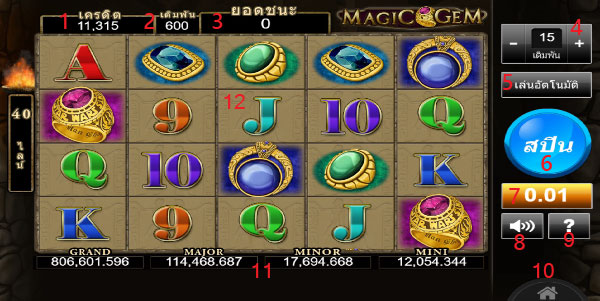 Explain the game page magic gem slot