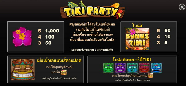 Payout rate TiKi Party Slot