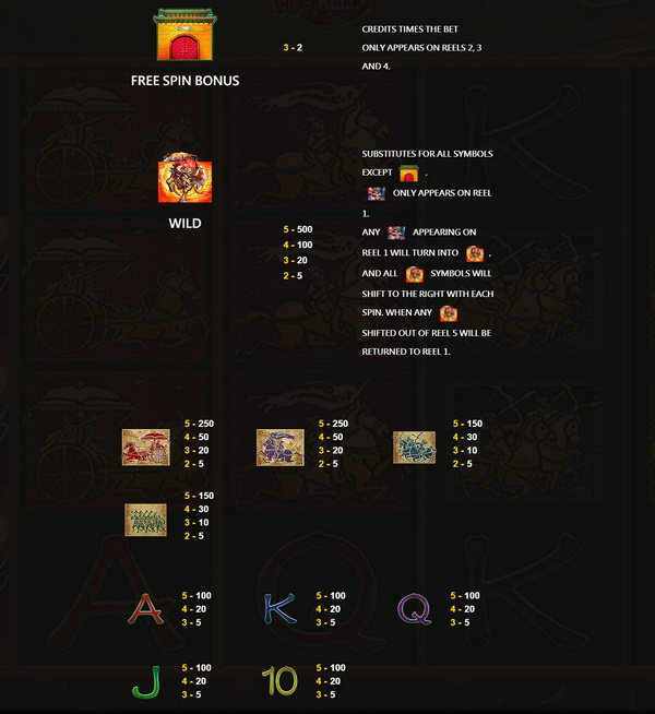 Free game symbols FireBull Slot