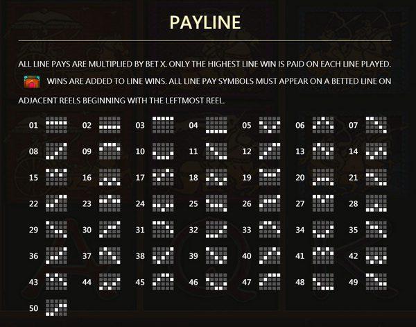 Payline FireBull Slot