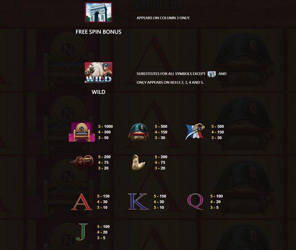 Symbols and pay rates Napoleon Slot