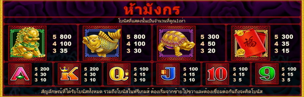 payout rates 5 Dragons Slot