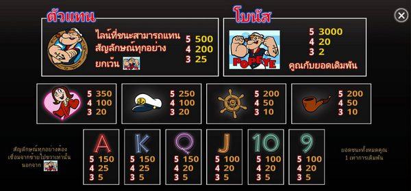 การจ่ายเงินสัญลักษณ์เกมส์ป๊อปอาย